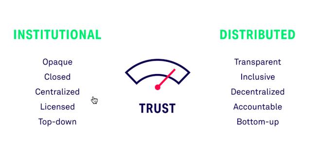 Desktop trust