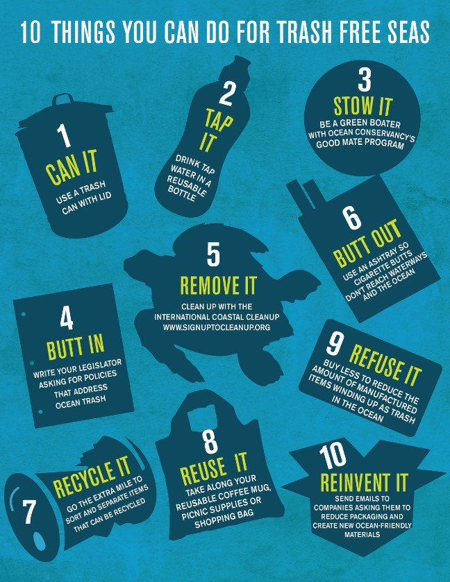 Desktop 10 things you can do for trash free seas