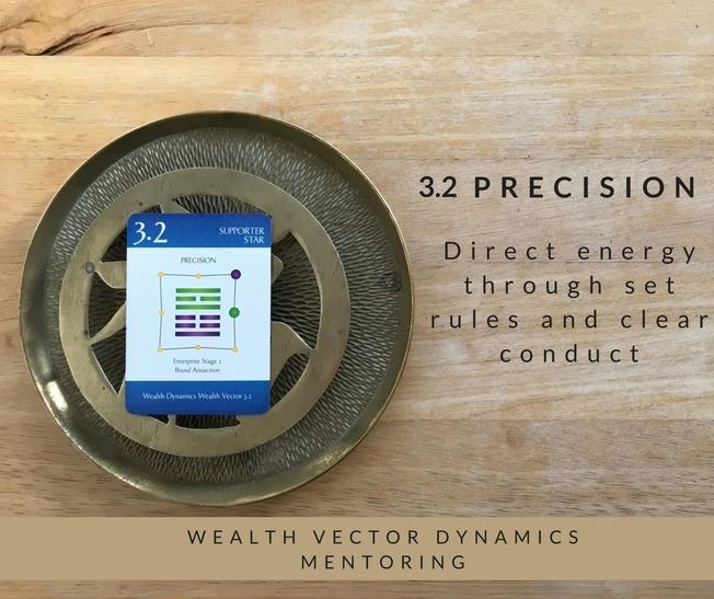 Desktop 3.2 precision