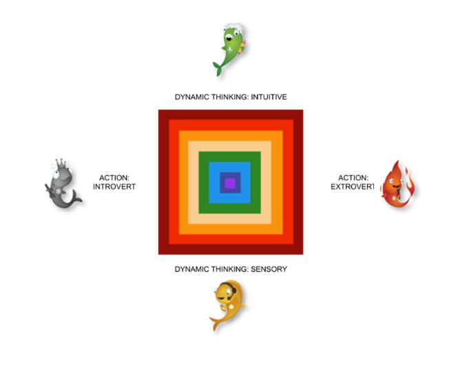 Desktop wealth dynamics for marketers lighthouse