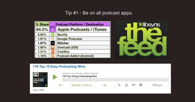 Desktop podcast publishing   woon tan   libsyn the feed