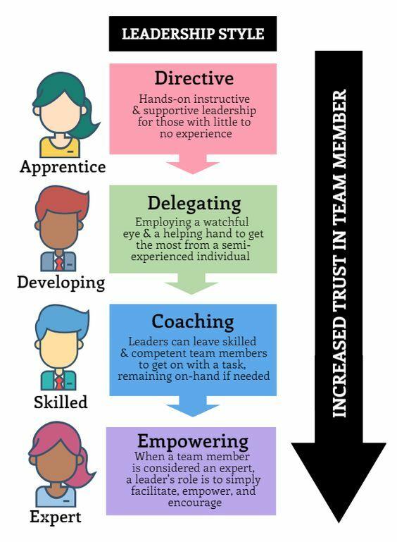Desktop leadershipstyle