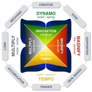 Desktop talent dynamics logo