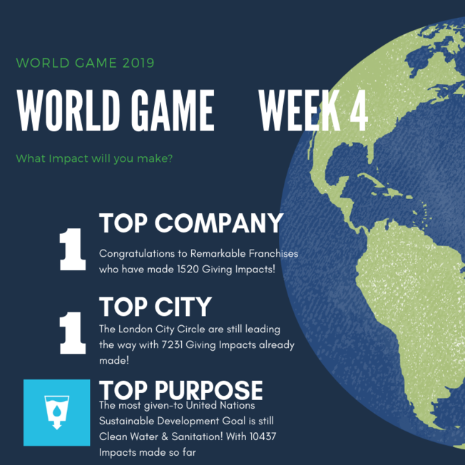 Desktop world 20game 202019
