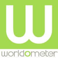 Desktop worldometers fb
