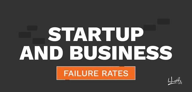 Desktop startup failure rates statistics header