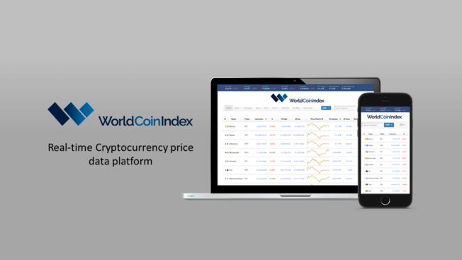 Desktop worldcoinindex social