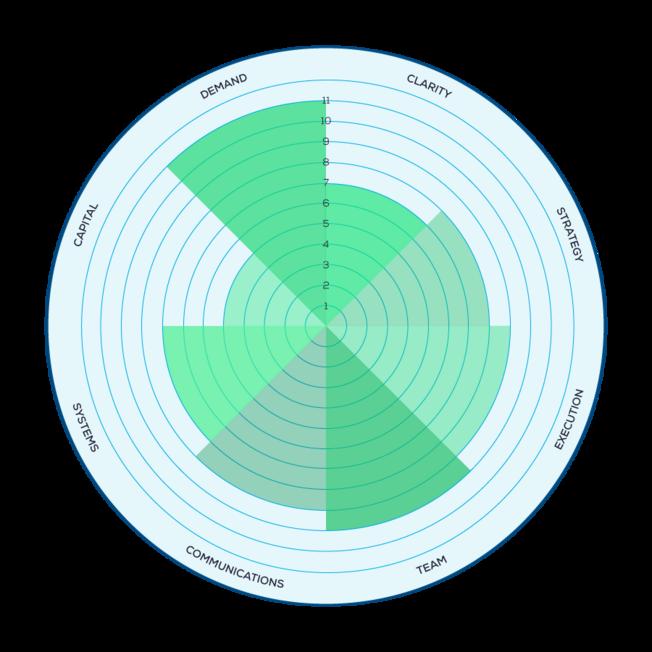 Desktop pi chart 4