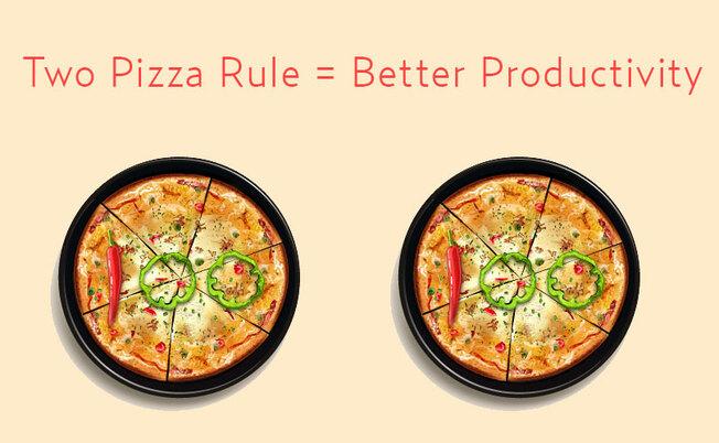 Desktop two pizza rule