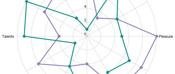 Desktop chart landscape